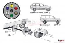 Wiązka elektryczna do haka holowniczego, dedykowana, 7-PIN : Jeep Grand Cherokee WK, Commander XK