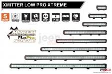 Panel LED serii XMITTER LOW PRO XTREME : ekstremalna jasność z niskoprofilowego panelu